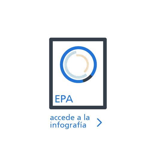 icono infografía EPA - cuarto trimestre 2018