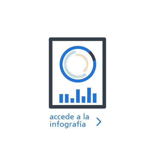 Icono accede a la infografía datos paro diciembre 2018